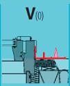 Profundidad de montaje V