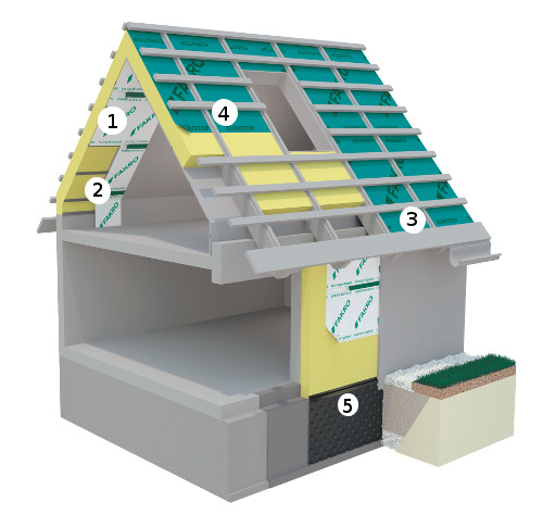 Na dachu i ścianach