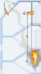 Schemat instalacji systemu odprowadzania dymu i ciepła w budynku