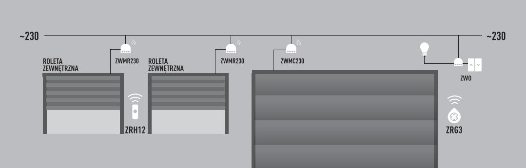 Aplicación de productos Z-Wave