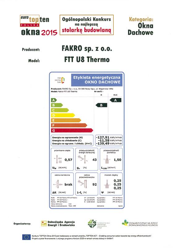 TOPTEN Okna 2015 dla oknien dachowych: FTT U8 Thermo, FTT U6, FTT R3