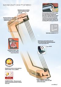 FTT U8 Thermo - okno z przyszłością